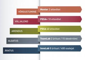 le+m_infograafika_astmed